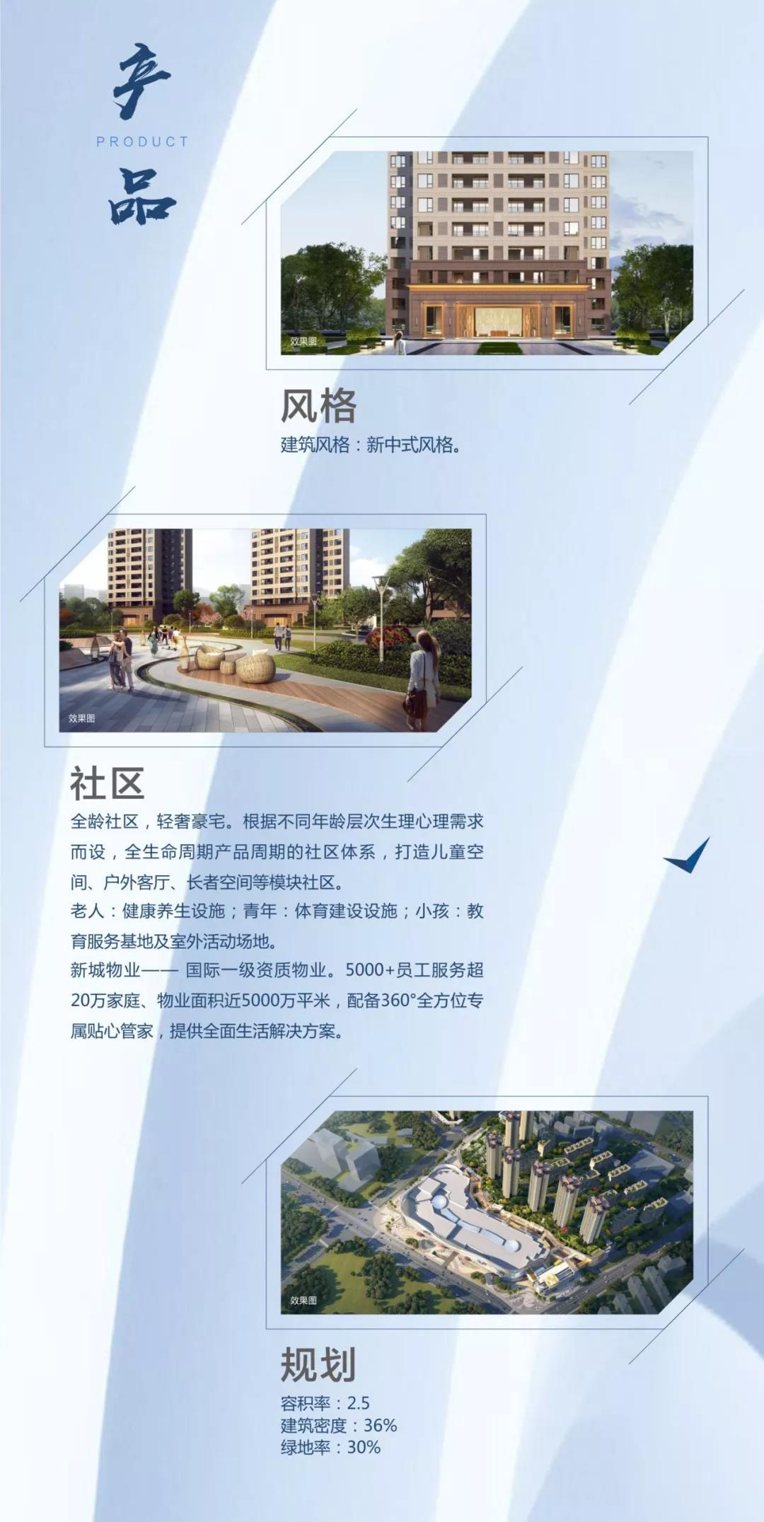 遵义新城吾悦广场: 你不得不知道的遵义大发展-中国网地产