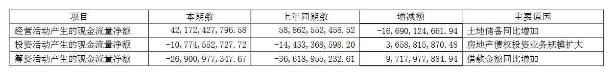 快讀|綠地控股:總資産突破萬億 全年118個項目落地-中國網地産