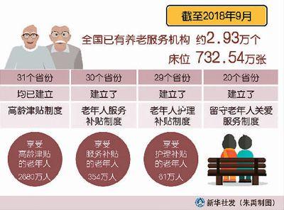 养老服务:住得上,更要住得好-中国网地产