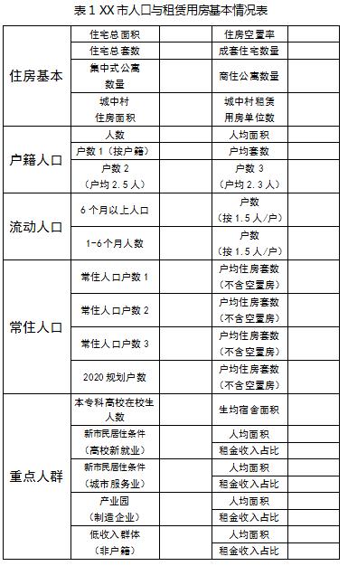 穆林:充分认识住房租赁产业艰巨性,构建住房租赁产业发展长效机制-中国网地产