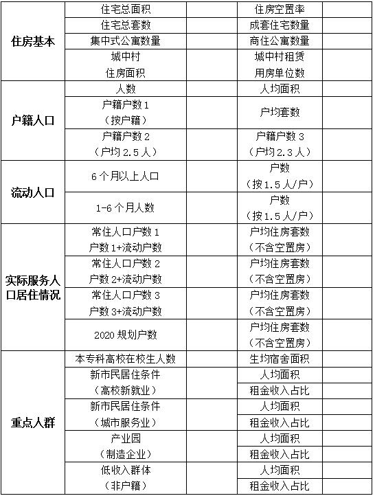 穆林:构建住房租赁发展长效机制(2)——底数清、目标明-中国网地产