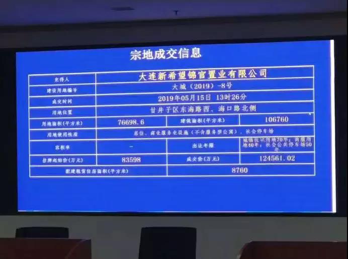 """200轮!大连大纺地块12.45亿元迎来""""新希望""""-中国网地产"""