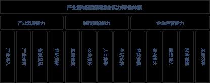 中国产业新城运营商研究成果发布会成功召开-中国网地产