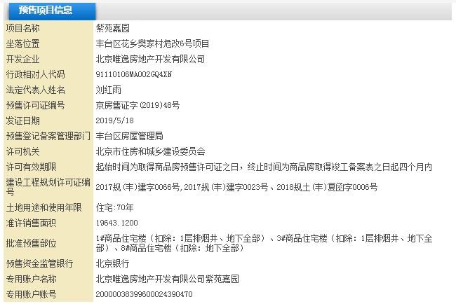 最高11.7万/平米 葛洲坝地产北京樊家村项目入市-中国网地产