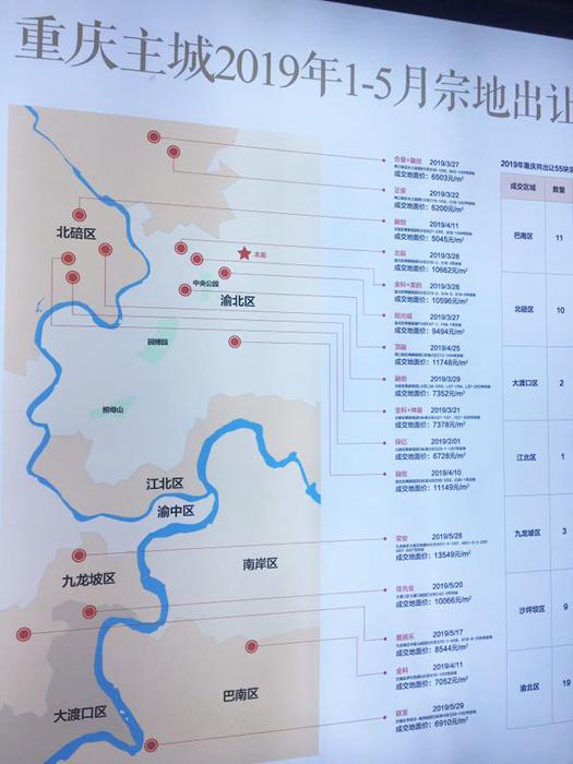 土拍繁榮的信號 重慶現房銷售或成時尚-中國網地産