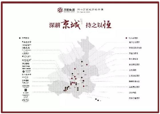 """北京楼市20年后的今天,谁在为房企""""代言"""" -中国网地产"""