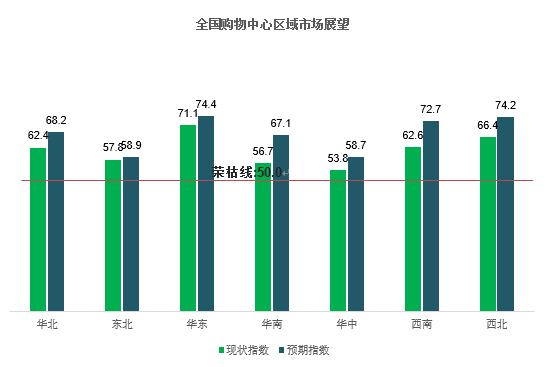 融合与创新引领中国购物中心发展持续向好-中国网地产