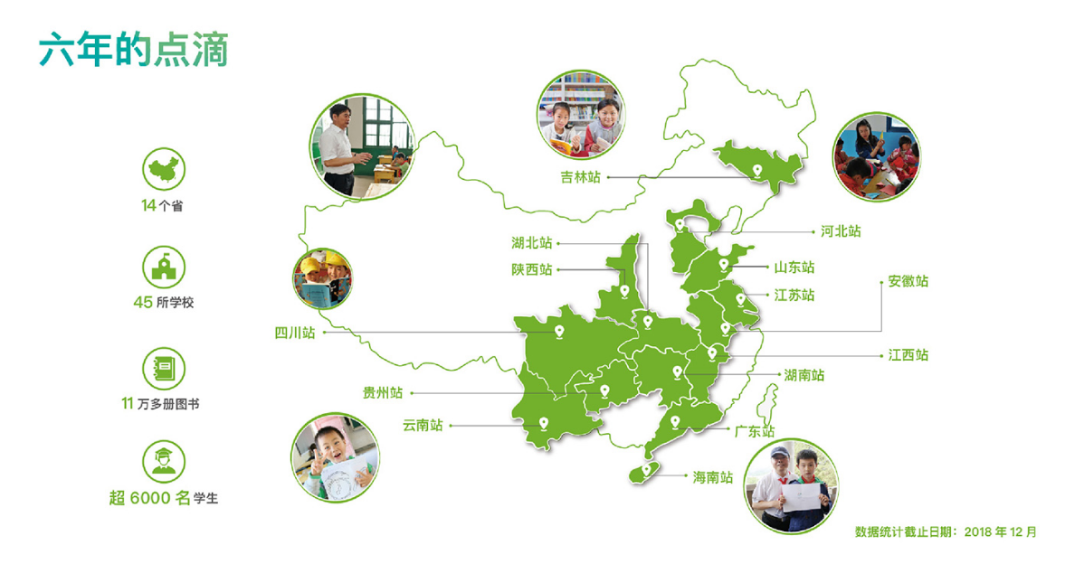 """择址雅安,新城""""七色光计划""""六年公益实践落地明德小学-中国网地产"""