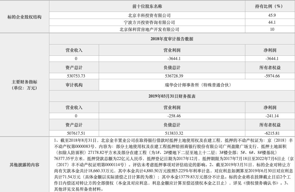 金茂回应项目股权转让原因:非资金链问题-中国网地产