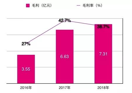 奥山控股,蹊跷的行业50强-中国网地产