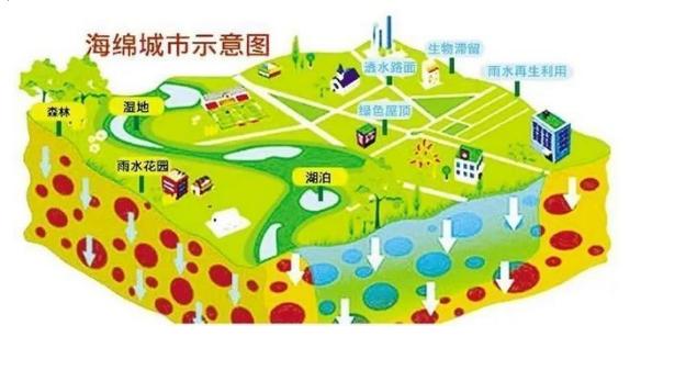 綠色高效製冷行動 七部門聯合發佈到2030年大型公共建築製冷能效提升30%-中國網地産