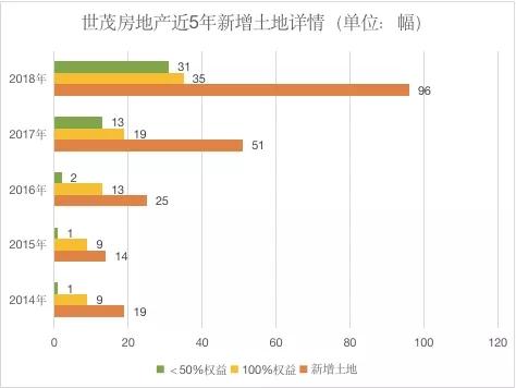 世茂回十的苦战与闽系房企的前十缺席-中国网地产