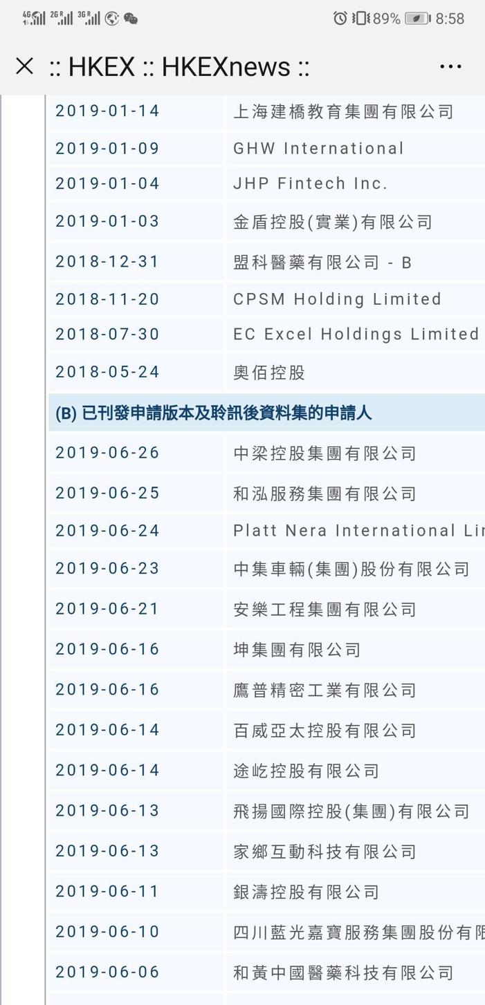 中梁控股通过港交所聆讯 行业地位稳步提升-中国网地产