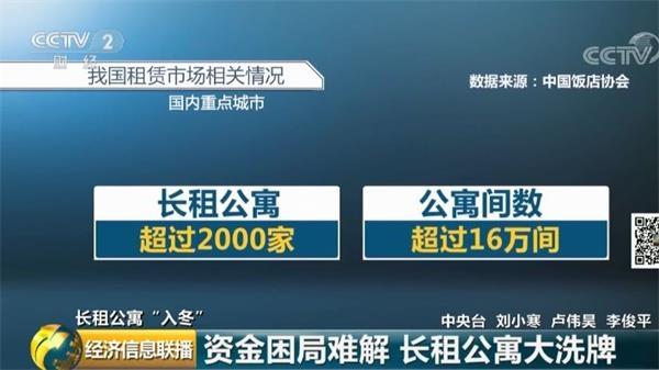 长租公寓遇冷:租房满减租10个月送2个月 租金未上涨-中国网地产