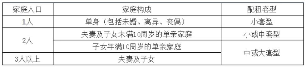 北京丰台区655套公租房房源开放申请!-中国网地产