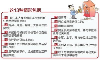 河北:13种情形下职工可提取公积金-中国网地产