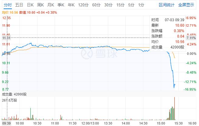 《亚博》快讯 | 新城发展控股股价快速闪崩13%-市场-首页-中国网地产
