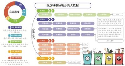 《亚博》25城明确对个人违规投放垃圾处罚-市场-首页-中国网地产