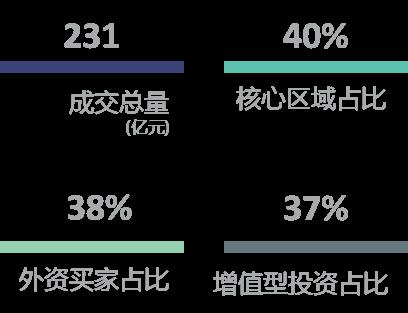 写字楼市场租金承压 北京新机场试运营 丽泽商务区成投资新热点-中国网地产