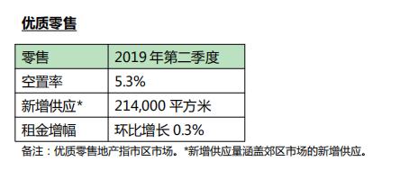 机构:北京办公楼租金下滑 稳定租户更受青睐-中国网地产