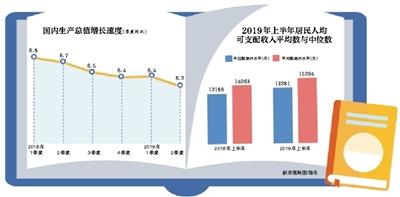 《亚博》上半年成绩单揭晓:经济增速6.3%含金量高-市场-首页-中国网地产