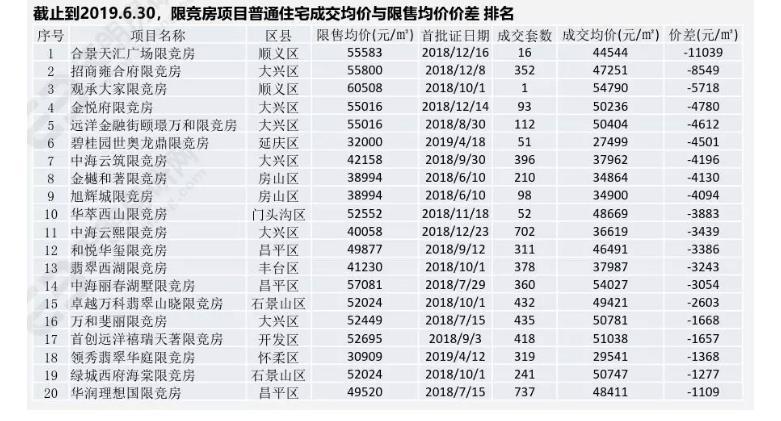 进京赶考记:有人登科有人辞官-中国网地产