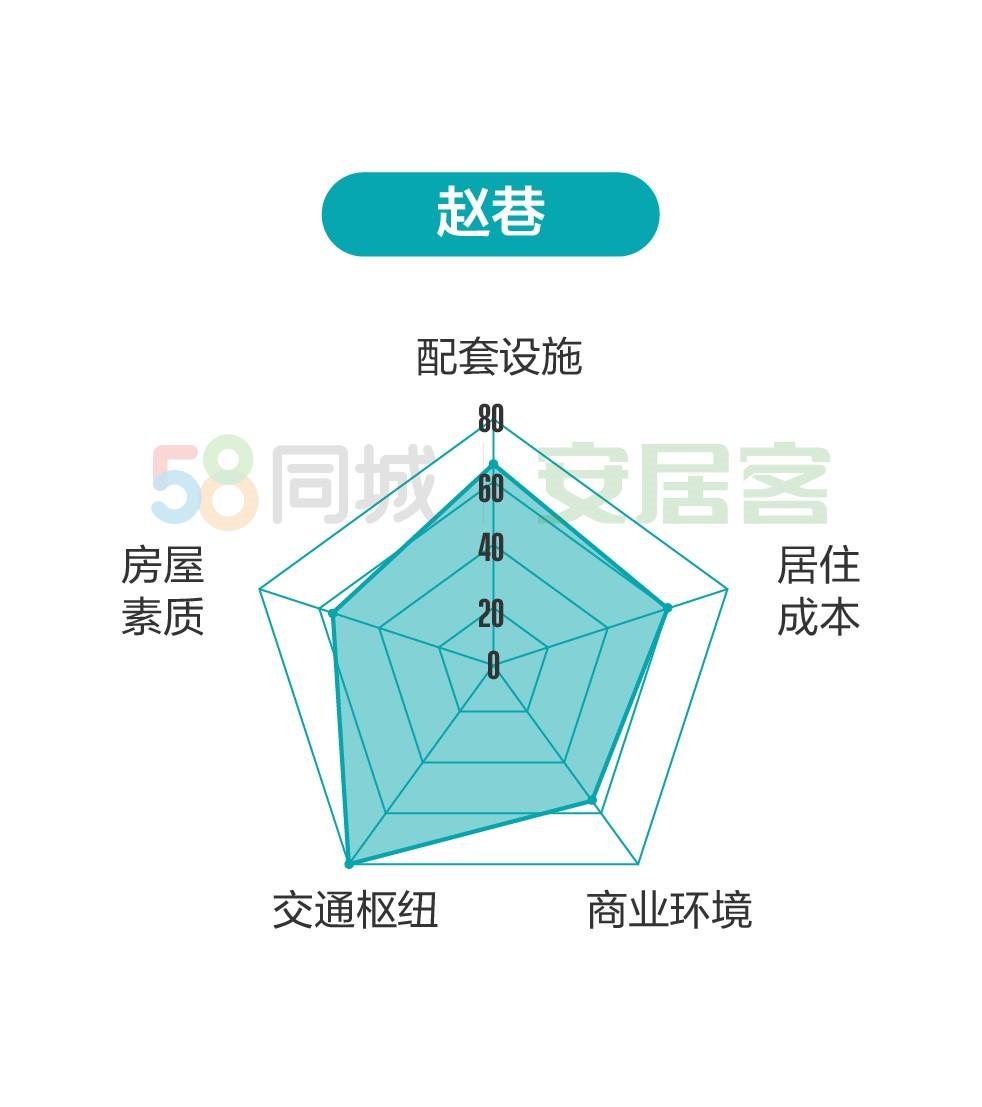 《上海青浦区轨交沿线职住报告》:青浦新城及东西两站点职住能力强-中国网地产