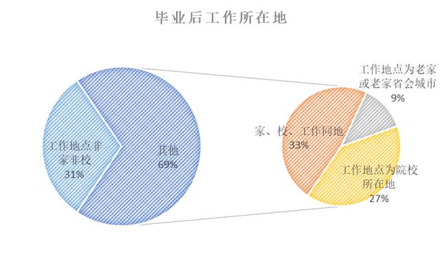 《亞博》近四成畢業生超30%薪水用來租房 回家還是堅守?-市場-首頁-中國網地產
