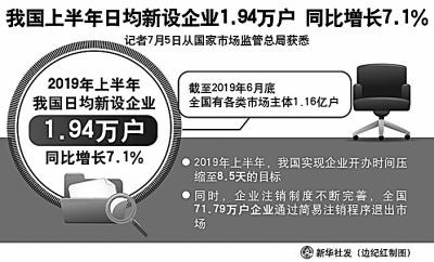 《亚博》解码中国经济的动力之源——三个视角看下半年经济走势-市场-首页-中国网地产