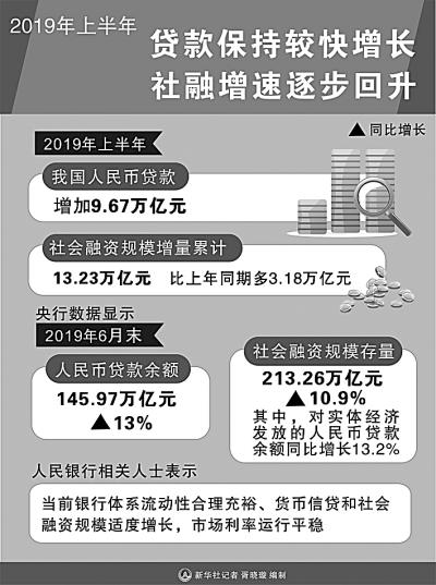 解码中国经济的动力之源——三个视角看下半年经济走势-中国网地产