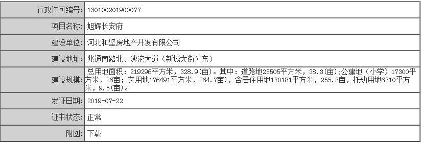 石家庄旭辉长安府、隆基泰和大厦两项目获用地规划许可证-中国网地产