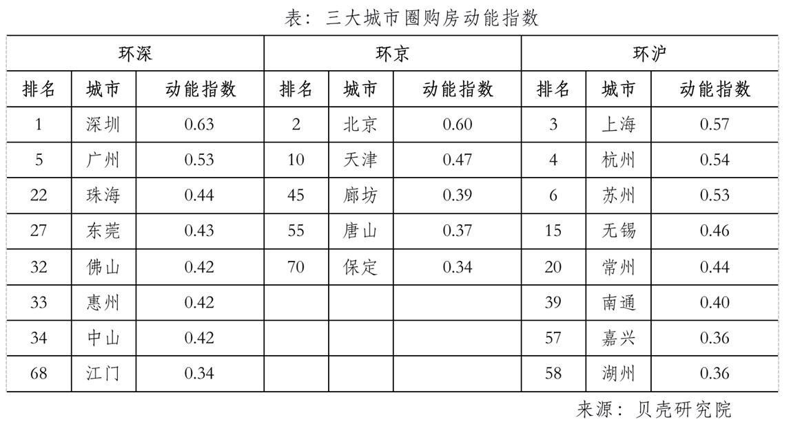 博鳌现场丨贝壳《全流通视角下的城市购房动能研究》:住房成本合理城市将显现优势-中国网地产