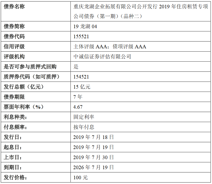 龙湖集团:20亿元住房租赁专项债券将在上交所上市 最高票面利率4.67%-中国网地产