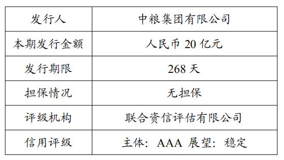 中粮集团:拟发行20亿元超短期融资券 用于偿还存量债务融资工具-中国网地产