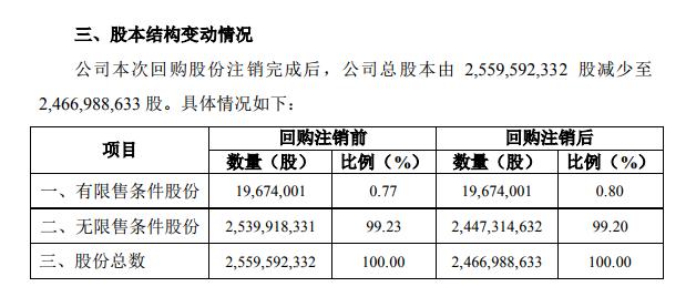 美好置业:一家中型房企的自救-中国网地产