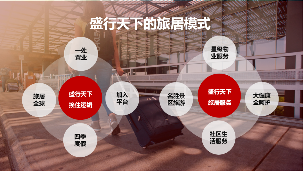 5G来了 荣盛康旅携手移动、华为,开启5G智慧旅居新时代-中国网地产