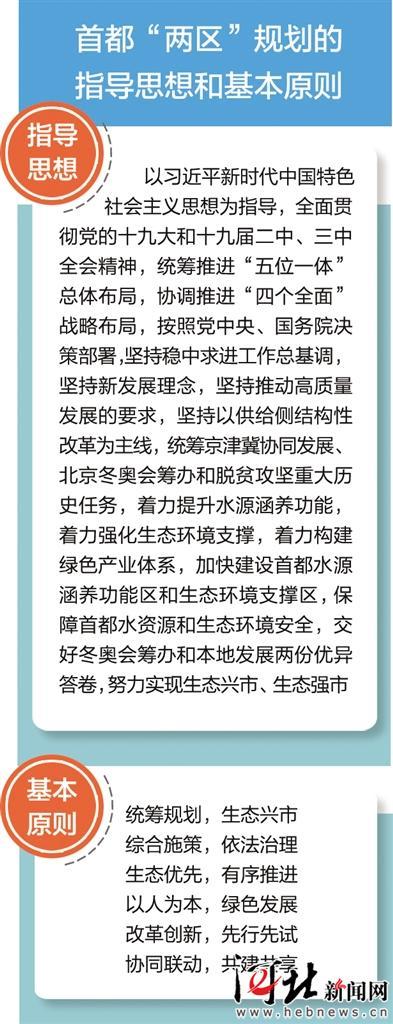 """《亚博》张家口首都""""两区""""建设规划解读:建设首都""""后花园"""" 撑起环境""""生态伞""""-市场-首页-中国网地产"""