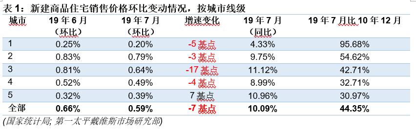 机构:70城新建商品住宅平均售价环比增速继续放缓-中国网地产