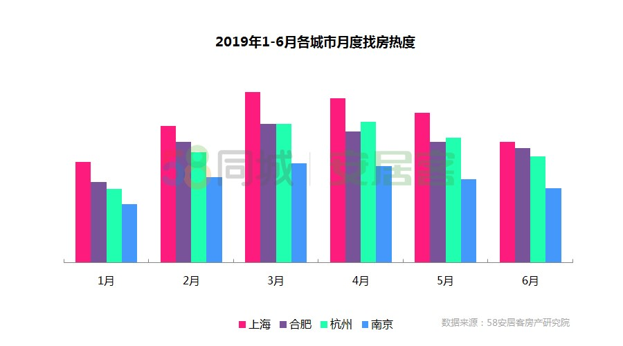 報告:長三角城市群GDP增速高於平均值,租房需求同比上漲41.9%-中國網地産