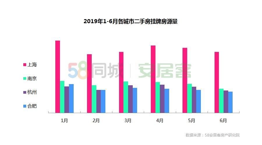 报告:长三角城市群GDP增速高于平均值,租房需求同比上涨41.9%-中国网地产