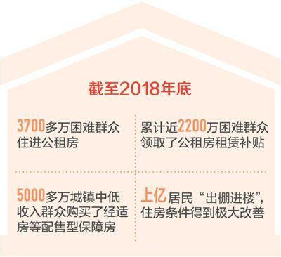 """从""""有住的""""迈向""""住得好""""(壮丽70年 奋斗新时代)-中国网地产"""