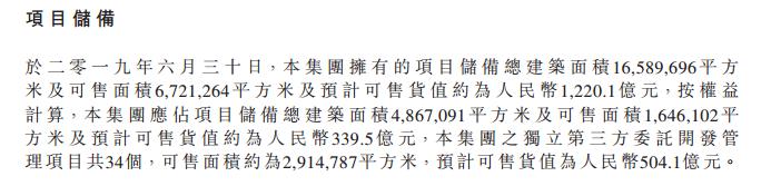 半年报快读|朗诗绿色:上半年销售目标未达成  未来业绩或将继续承压   -中国网地产