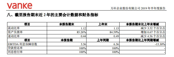 半年报点评|万科:住宅是基本面的基本面   6000亿目标完成或无悬念-中国网地产