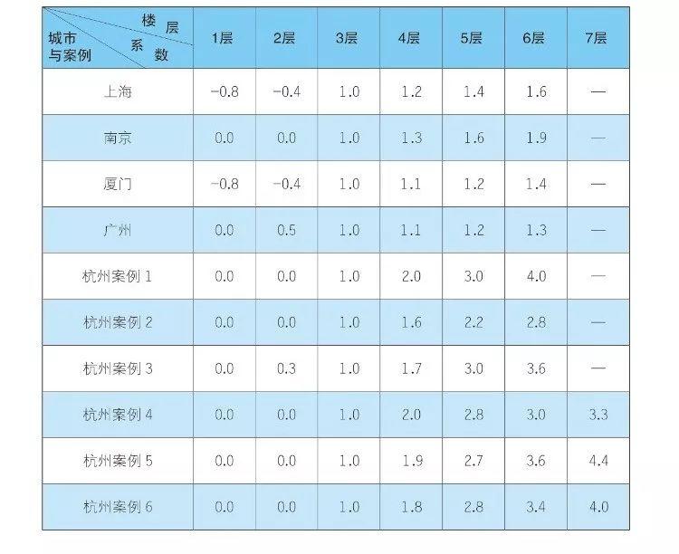 年底前杭州200多处加装电梯项目要开工 有你家小区吗?-中国网地产