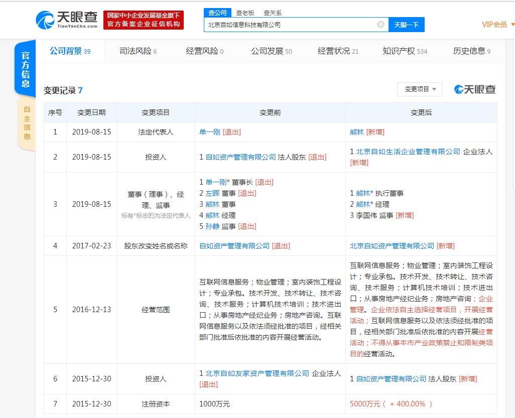 左暉卸任北京自如資訊科技有限公司董事-中國網地産