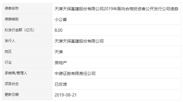 天保基建8亿元小公募公司债券获深交所反馈-中国网地产
