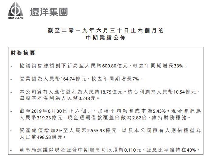 半年报点评|远洋集团:千亿之后  一路扬帆远航-中国网地产