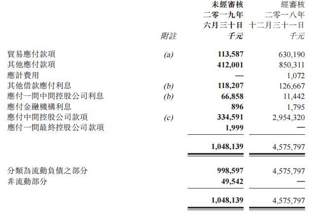 半年报快读|万达酒店发展:溢利同比减少  资本负债率上升-中国网地产