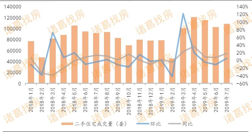 《亚博》7月15城二手房成交量小幅上涨,结束两连跌-市场-首页-中国网地产