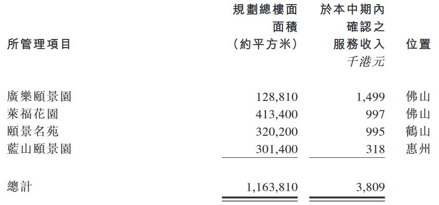 中昌國際控股:上半年歸屬股東凈利潤2932.6萬港元 同比增75.12%-中國網地産